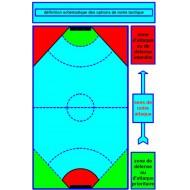 Les gestes techniques de Hockey Subaquatique